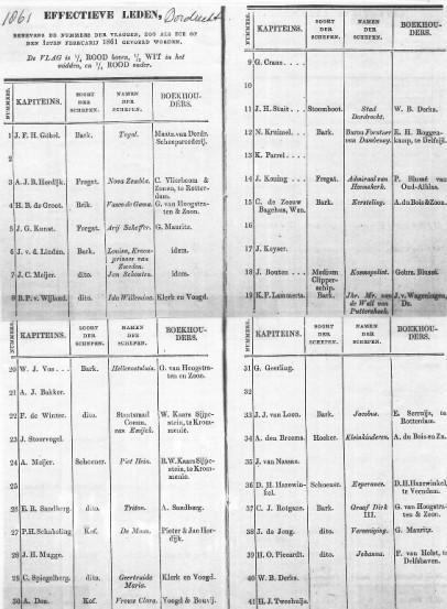 Register van leden van het Zeemanscollege van Dordrecht, met als nr. 24: A. Meijer